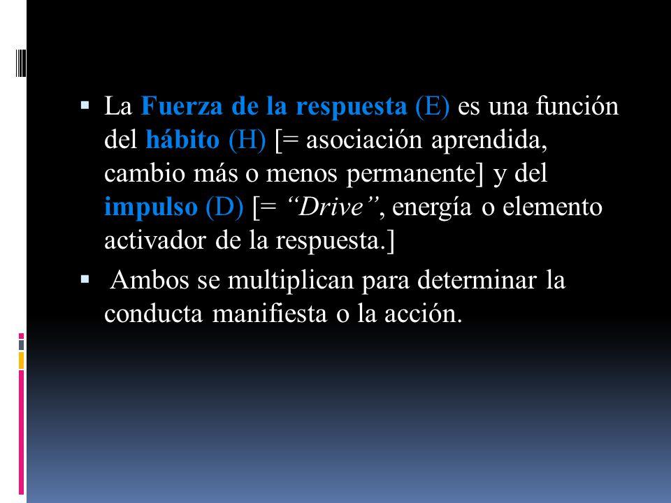 La Fuerza de la respuesta (E) es una función del hábito (H) [= asociación aprendida, cambio más o menos permanente] y del impulso (D) [= Drive , energía o elemento activador de la respuesta.]